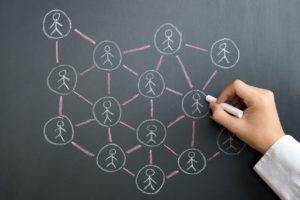 E-facturatie en uw softwarelandschap