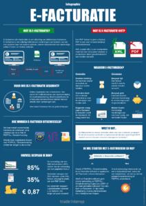 infographic e-facturatie