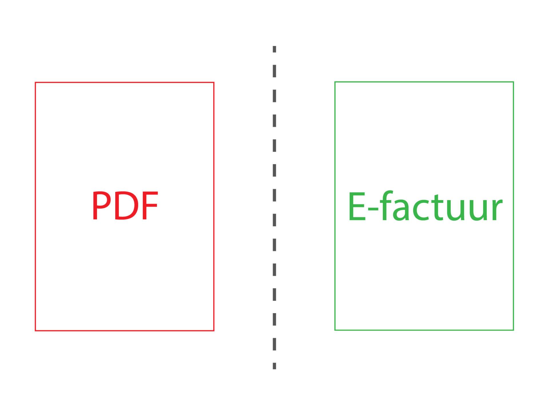 van pdf naar e-factuur