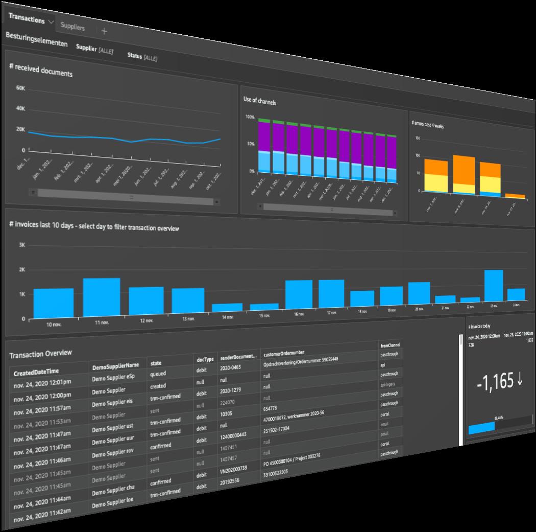 tradeinsights dashboard